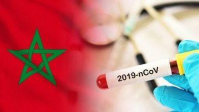 تداعيات جائحة كوفيد 19 تفرض نفسها بقوة على الدخول الاجتماعي بالمغرب